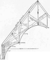 vaulted trusses | Chapter V. Vaulted And Domed Ceilings ...