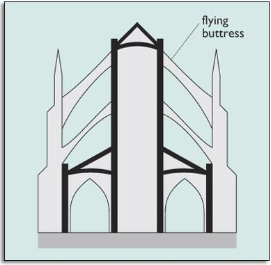 cathedral architecture gothic arches diagram three circle venn template 25 best images about flying buttress on pinterest | editor, and church