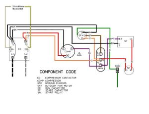 17 images about auto manual parts wiring diagram on Pinterest   Custom trikes, Junction boxes