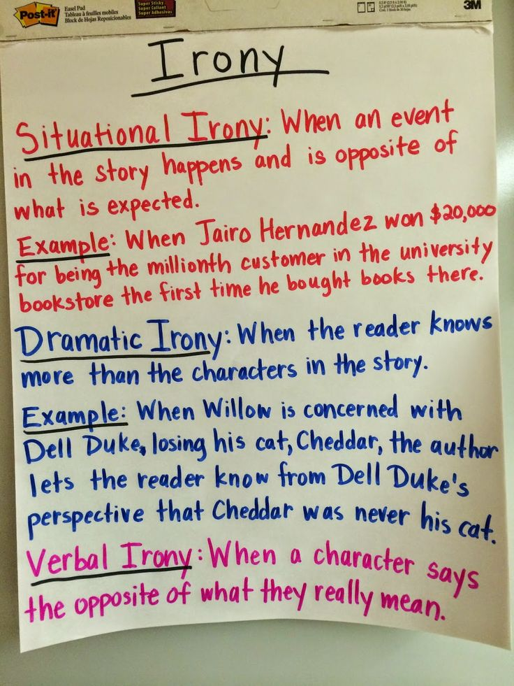 Three Types Of Irony Anchor Chart A Text Rich