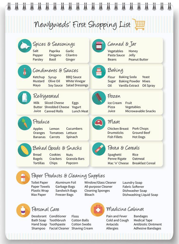 Best 20 First apartment list ideas on Pinterest