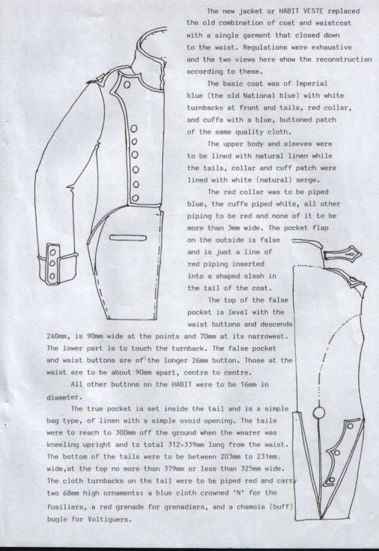 70 best images about Napoleonic Uniform Sewing Patterns on