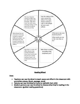 Free: Cause and Effect Reading Wheel*Reading Wheel- wheel
