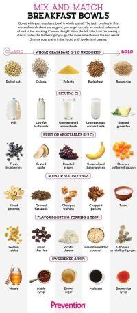 1000+ ideas about Breakfast Menu on Pinterest | Lunch Menu ...