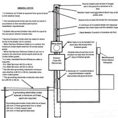 Phone Socket Wiring Diagram Uk 2004 Pontiac Grand Prix Ignition Mobile Home Electrical Service Pole Overhead | Diy Repairs ...