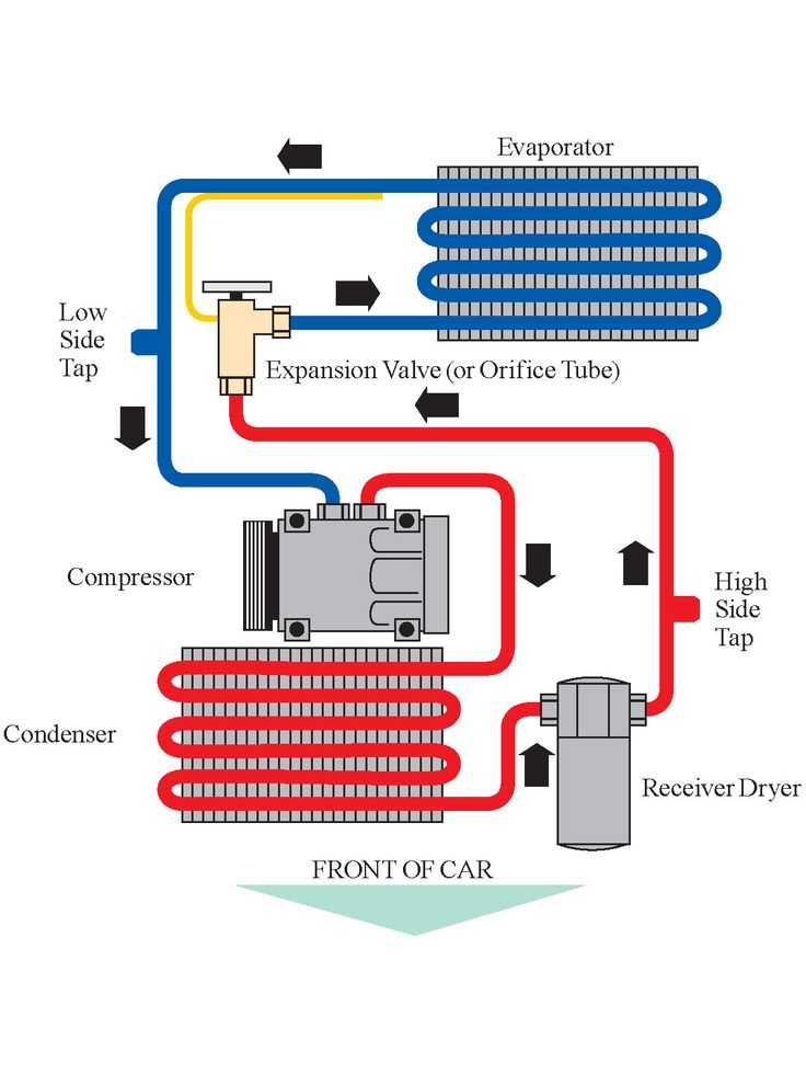 car aircon thermostat wiring diagram international 424 tractor 17 best images about air conditioning repair tips on pinterest | commercial hvac, ...