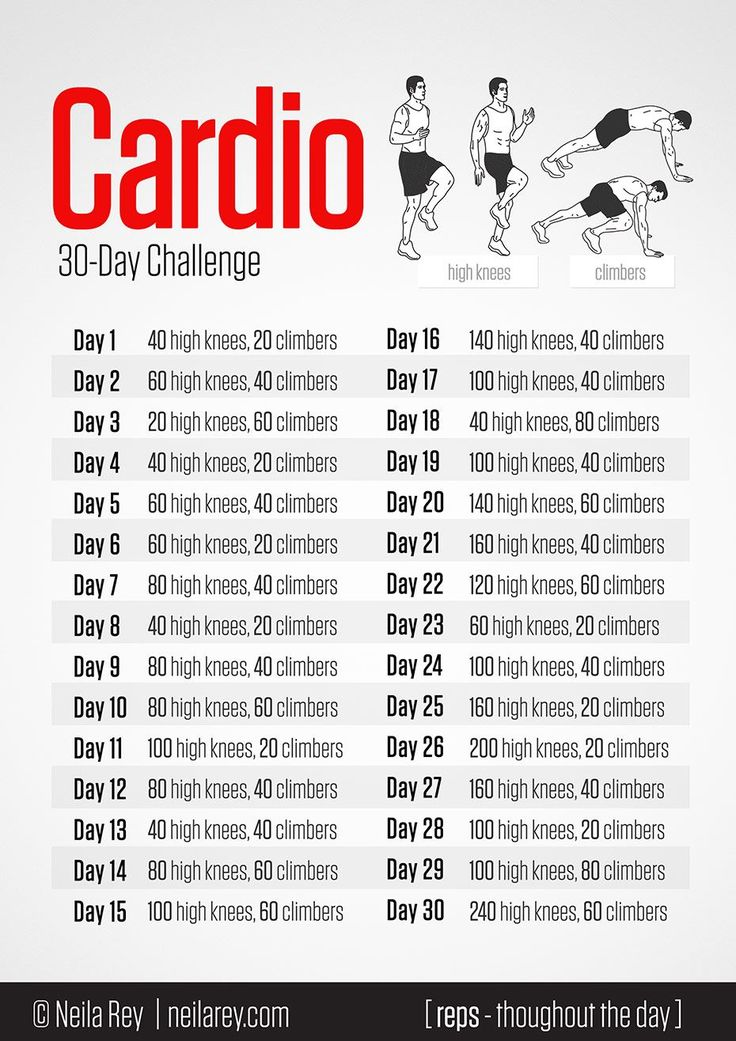 At Home Cardio Challenge- Everyone has a few minutes each ...