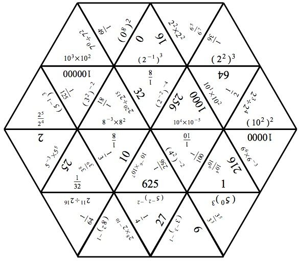 Tarsia are puzzles that the students put together similar
