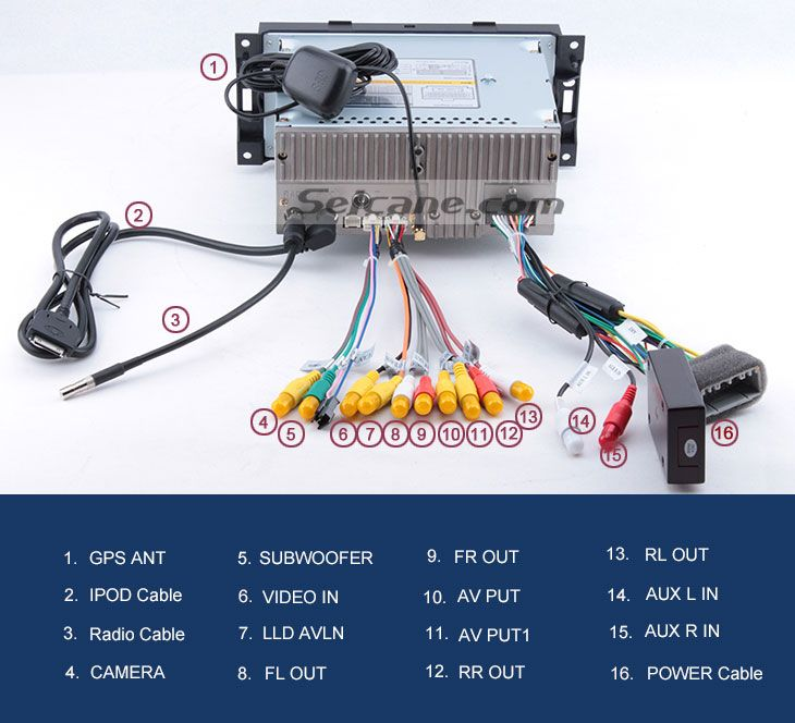 2011 Jeep Patriot Radio Wiring Diagram – Blueraritan Info