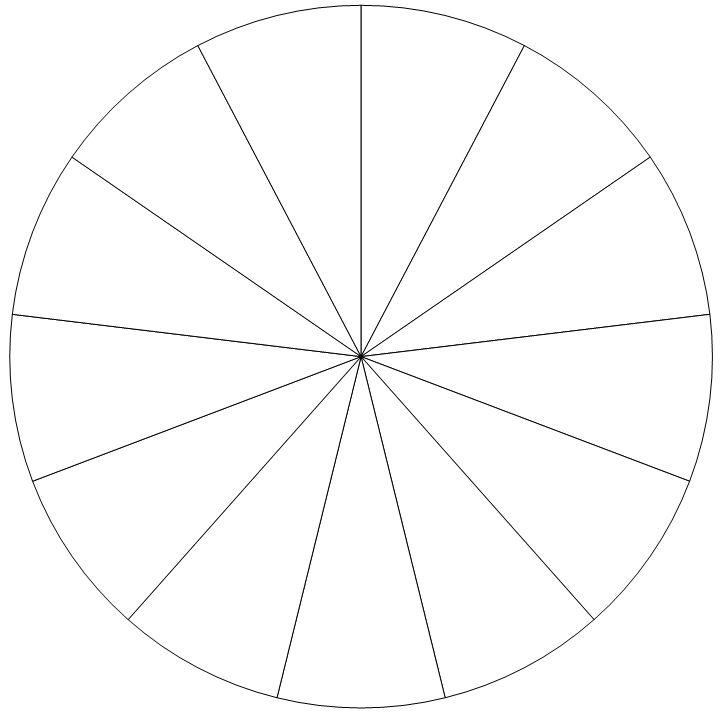 Best 25+ Pie chart examples ideas on Pinterest