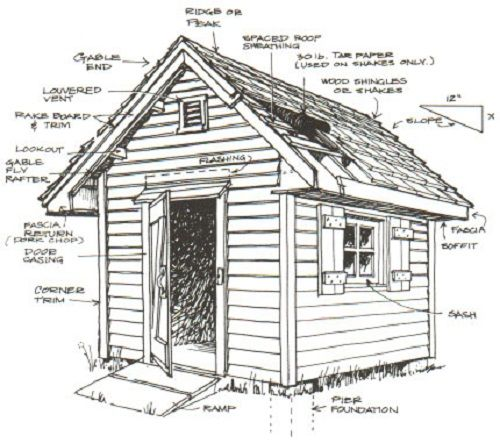 166 best images about Storage sheds on Pinterest