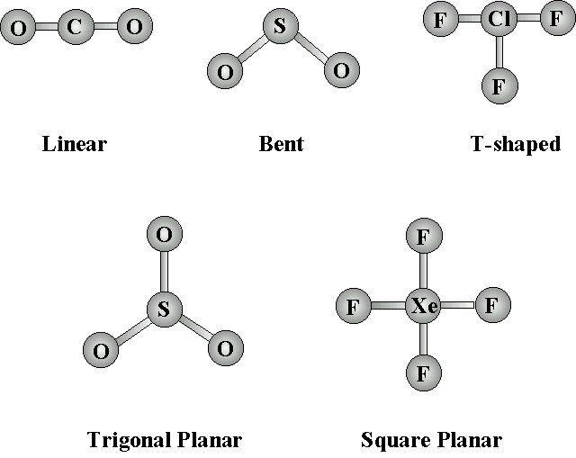 17 Best ideas about Molecular Geometry on Pinterest