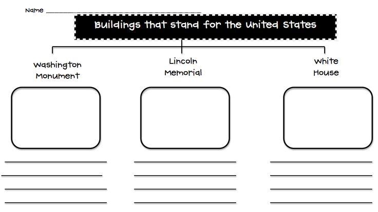 1000+ images about U.S. Symbols 1st Grade on Pinterest