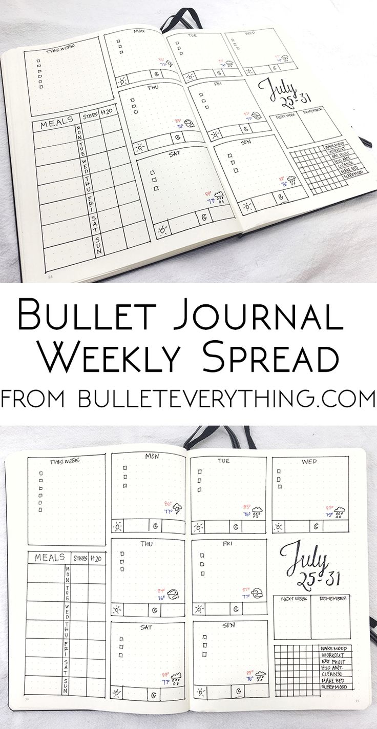 The 25+ best Weekly calendar template ideas on Pinterest