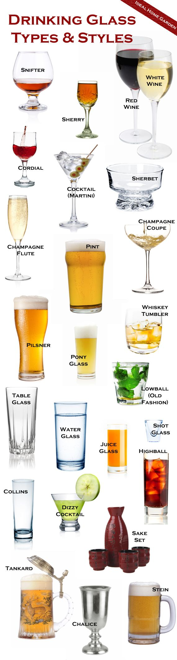 The different types of drinking glasses, and explanations of what theyre used for.