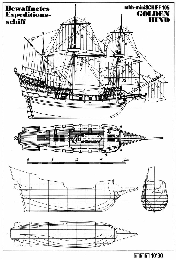 44 best images about Sails Blueprints on Pinterest