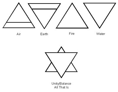 Triangle tattoos!
