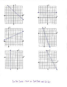 174 best images about Math: Linear Equations/Slope on