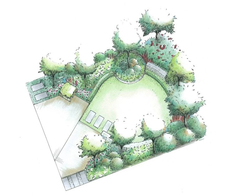 1000+ ideas about Garden Design Plans on Pinterest