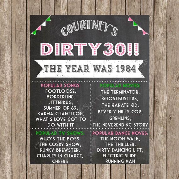 Dirty 30 Birthday Chalkboard Sign Printable 1987