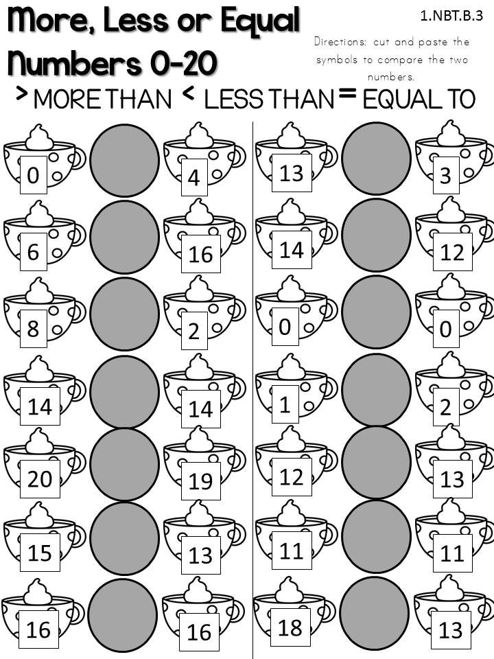 222 best images about Comparing Numbers (>,