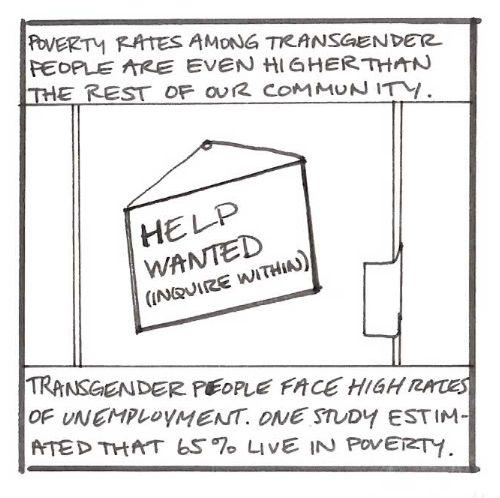 25 best ideas about Transgender People on Pinterest