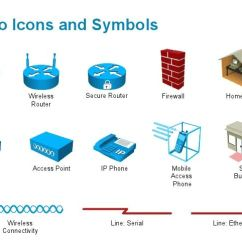 Cisco Network Diagram Icons David Brown 990 Wiring Vivresaville #ccna Tips Symbols Http://www.netmetric-solutions.com #ccie #ccnp #networksecurity ...