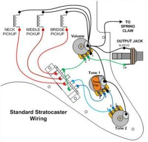 Images of Fender Stratocaster Pickup Wiring Diagram Wire