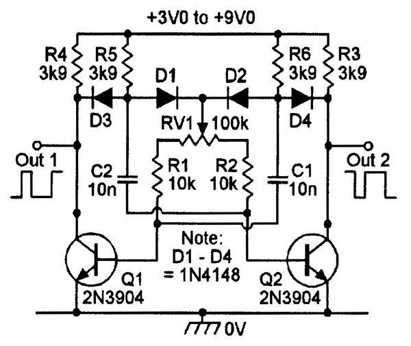 1,100 Hz variable mark/space ratio generator with waveform