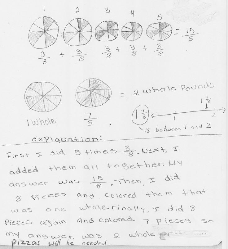 24 best images about 4th Grade Math Journal Tasks on