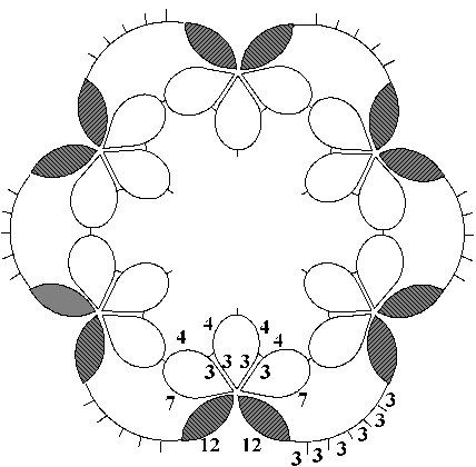 124 best images about ,doily tat (motif, placemat, coaster