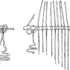 Rigid Heddle Loom Diagram Gy6 150cc Buggy Wiring Best 25+ Finger Weaving Ideas On Pinterest