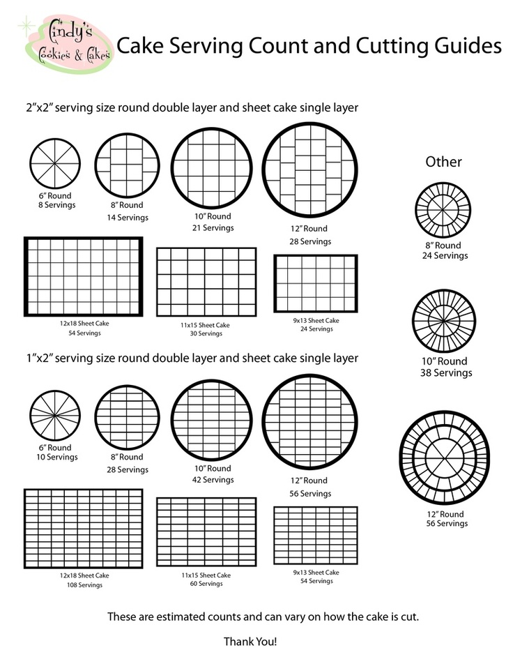 25+ Best Ideas about Cake Serving Chart on Pinterest
