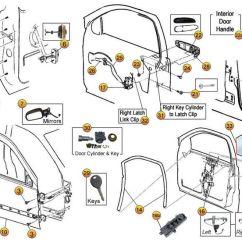 2005 Jeep Grand Cherokee Parts Diagram 240v Motor Wiring Diagrams Schematic Blog Data Mitsubishi 3000gt Agcrewall