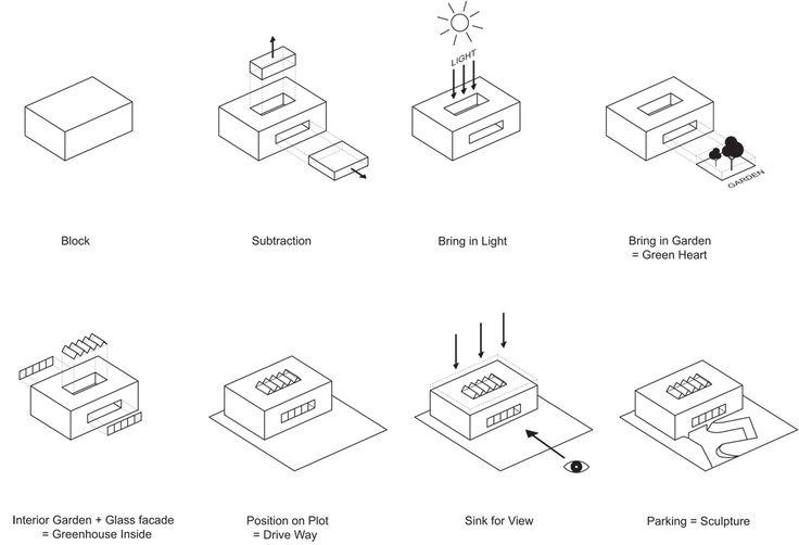 BLOCK DIAGRAM DESIGNER - Auto Electrical Wiring Diagram