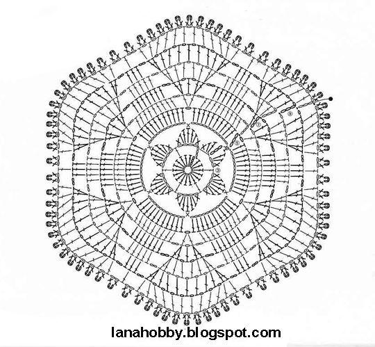 1000+ ideas about Lace Crochet Patterns on Pinterest