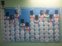 Winter classroom decorations | education | Pinterest