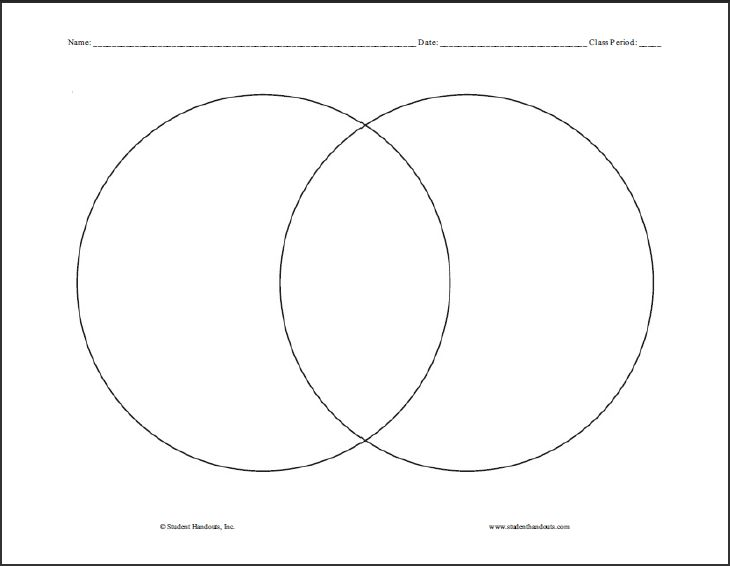 25+ best ideas about Venn Diagram Printable on Pinterest