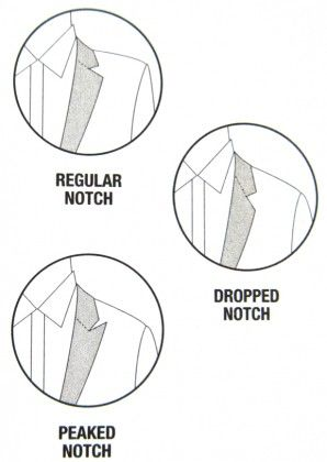 1000+ images about Fashion Terminology on Pinterest