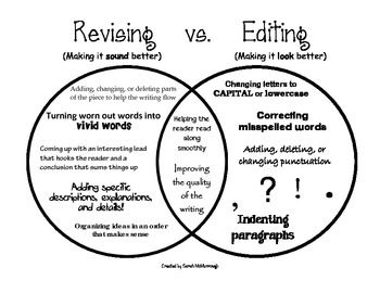 139 best images about Middle School Writing FUN on