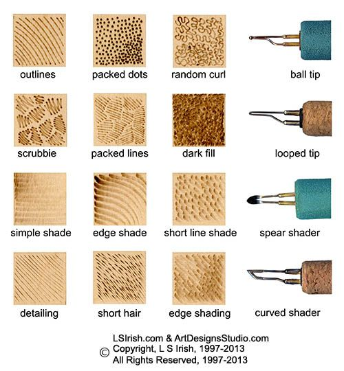 Pyrography stroke guide. Just happens to be the other half of soething I already Pinned quite some time ago but none the less