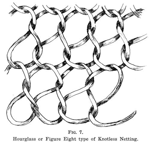 Journal of the Polynesian Society: Australian Netting And
