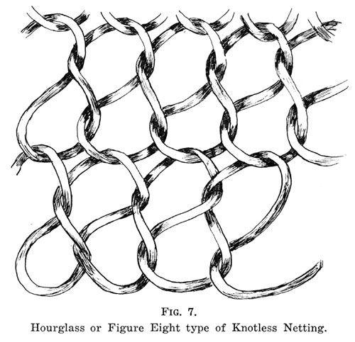 Journal of the Polynesian Society: Australian Netting And