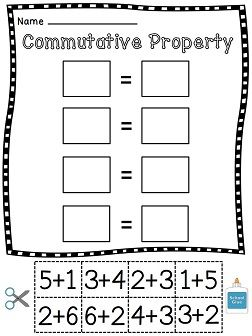 Image Result For Algebraic Properties 3rd Grade