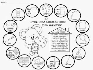 FREEBIE: If You Give A Mouse A Cookie Story Sequencing