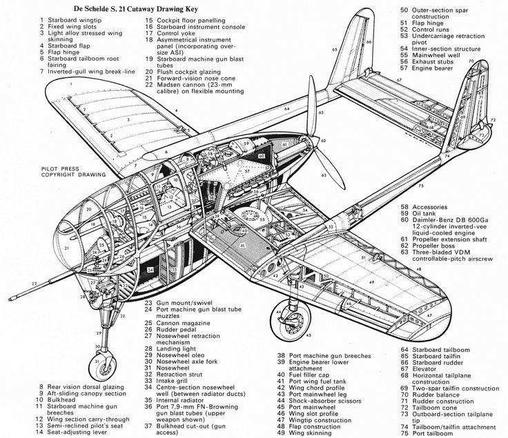 191 best images about Plane Models on Pinterest