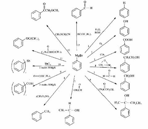 1486 best images about Organische chemie on Pinterest