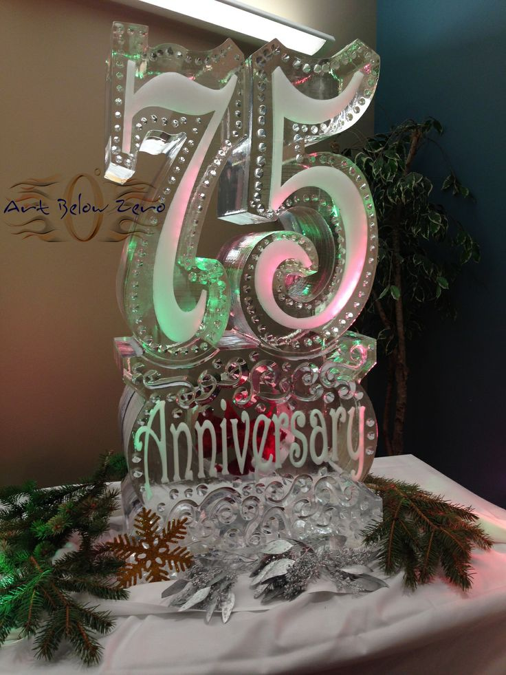43 Best Images About Birthdays Amp Anniversaries Ice