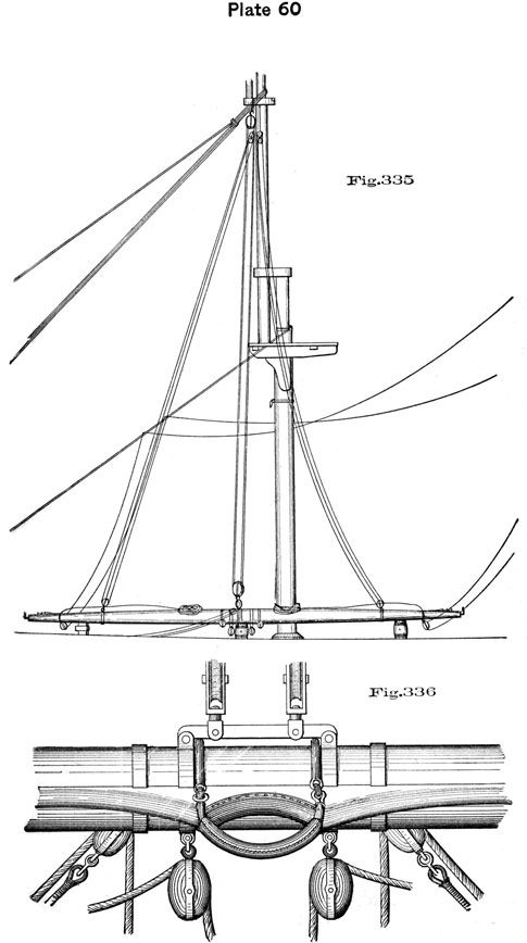 1000+ images about ship rigging on Pinterest