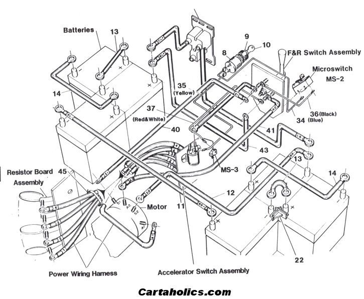 Cartaholics Golf Cart Forum -> Wiring Diagram